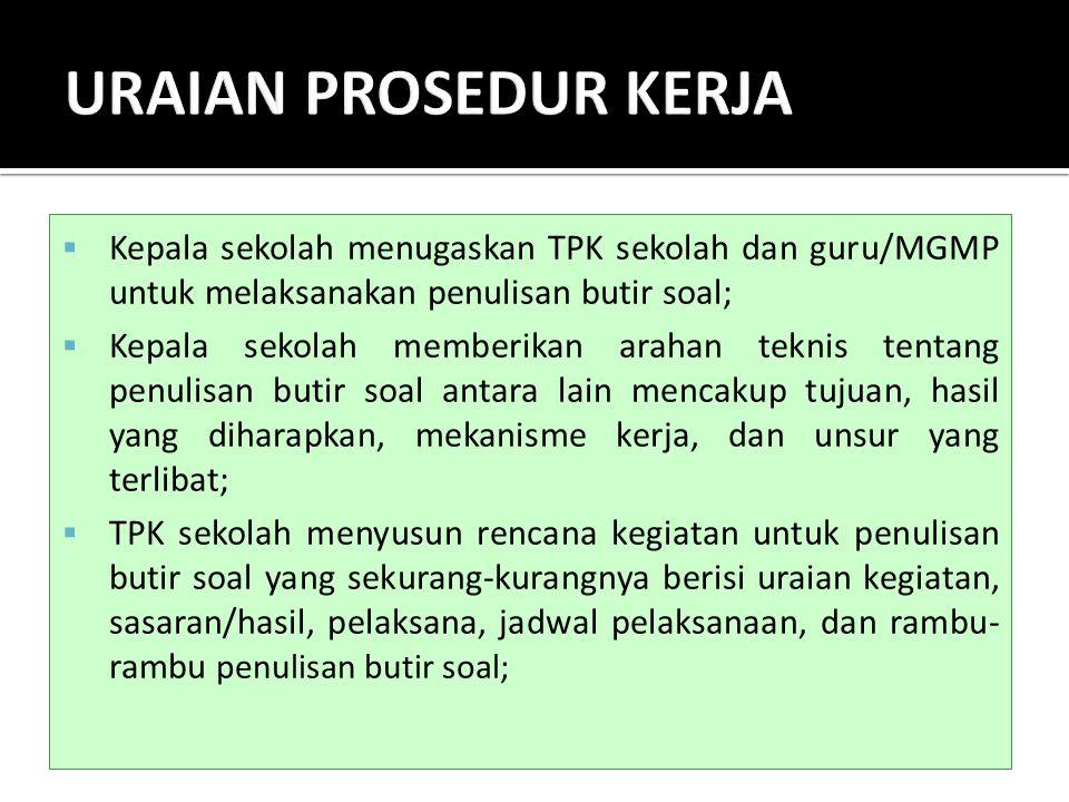 URAIAN PROSEDUR KERJA Kepala sekolah menugaskan TPK sekolah dan guru/MGMP untuk melaksanakan penulisan butir soal;
