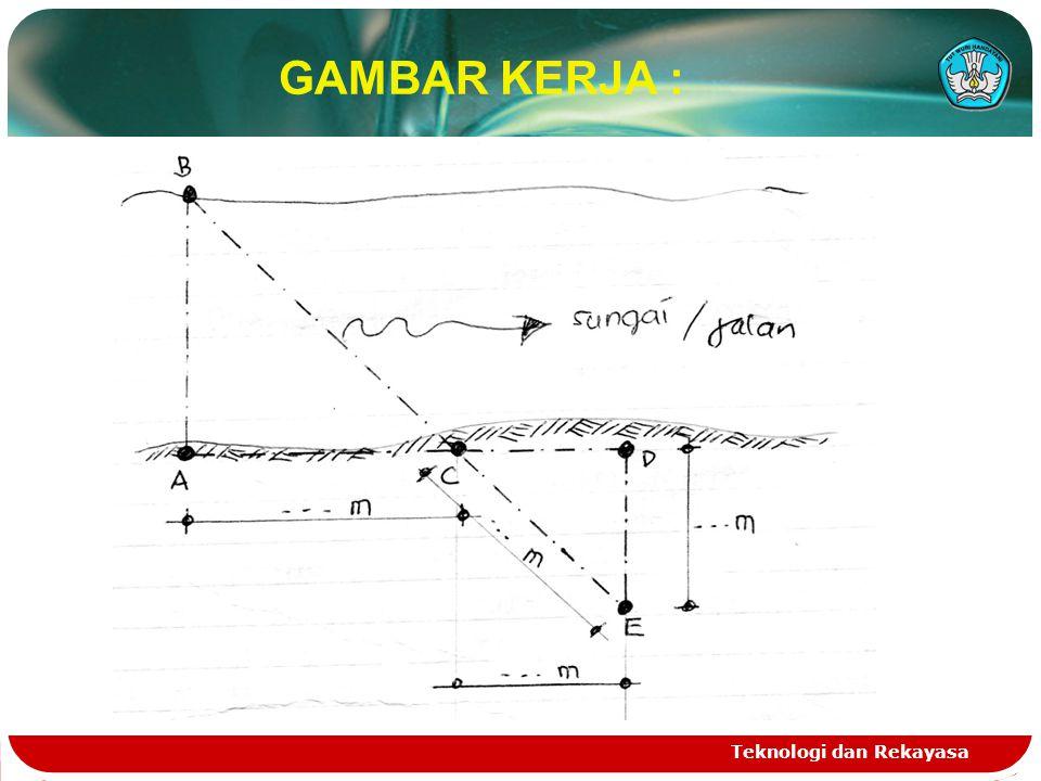 GAMBAR KERJA : Teknologi dan Rekayasa