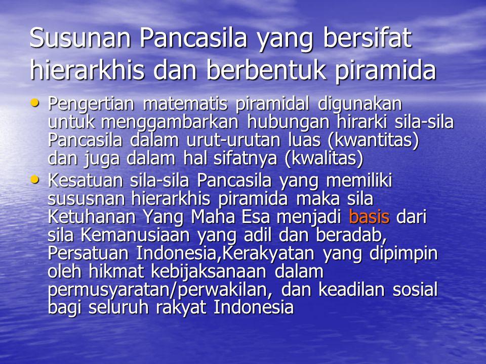 Susunan Pancasila yang bersifat hierarkhis dan berbentuk piramida
