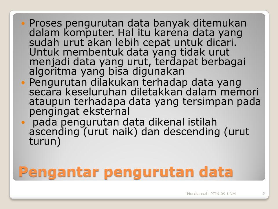 Pengantar pengurutan data