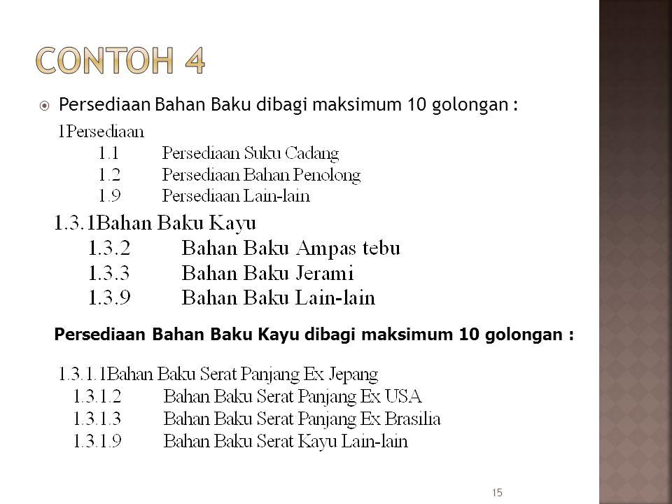Contoh 4 Persediaan Bahan Baku dibagi maksimum 10 golongan :