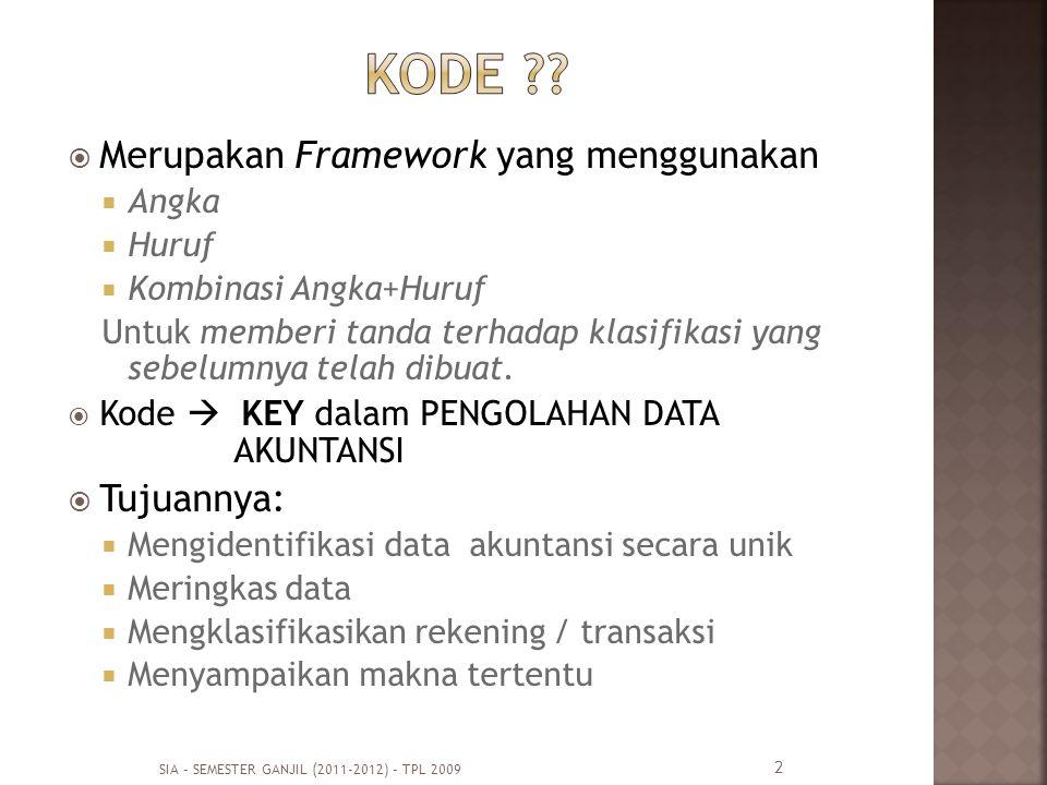 Kode Merupakan Framework yang menggunakan Tujuannya: