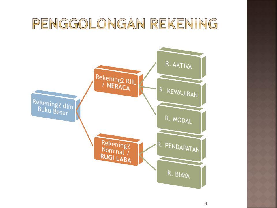 PENGGOLONGAN REKENING