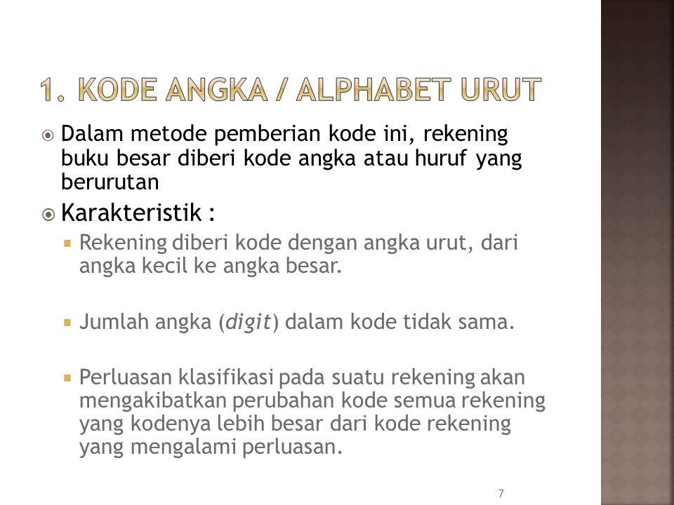 1. Kode angka / alphabet urut
