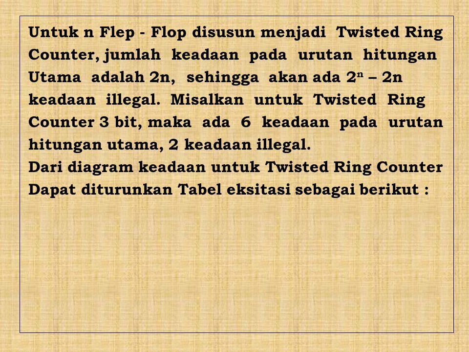 Untuk n Flep - Flop disusun menjadi Twisted Ring