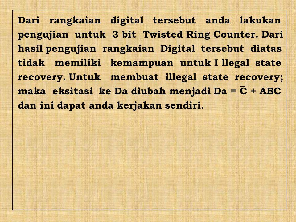 Dari rangkaian digital tersebut anda lakukan