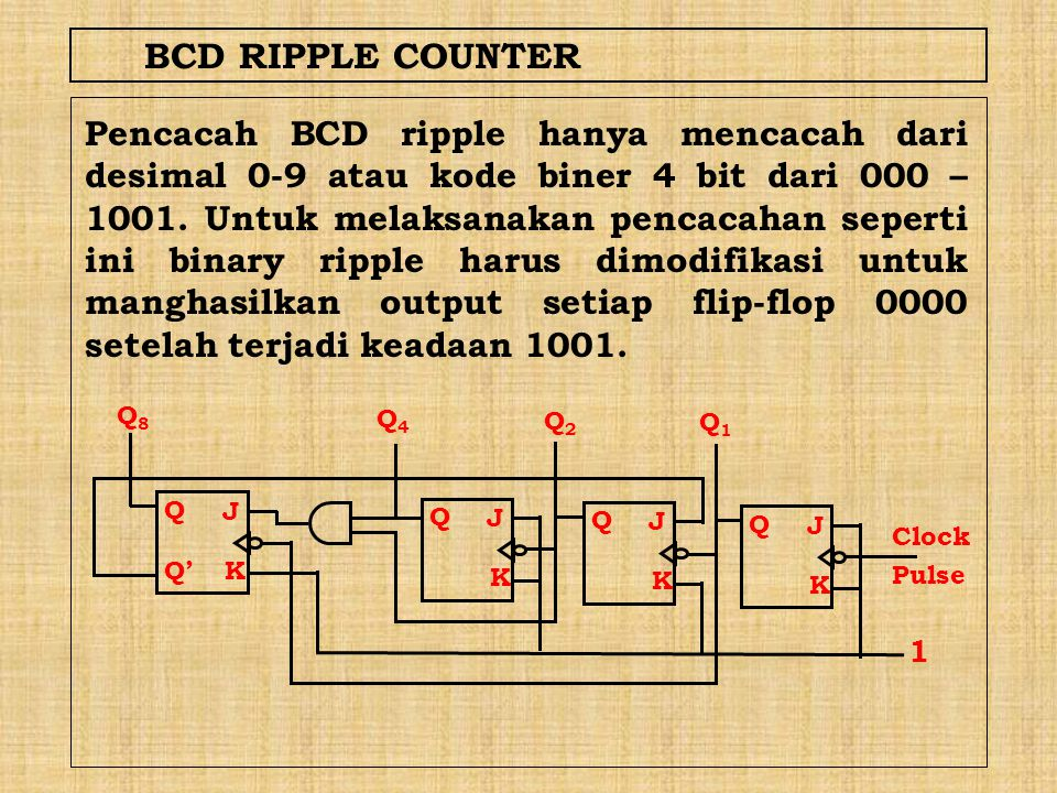 BCD RIPPLE COUNTER