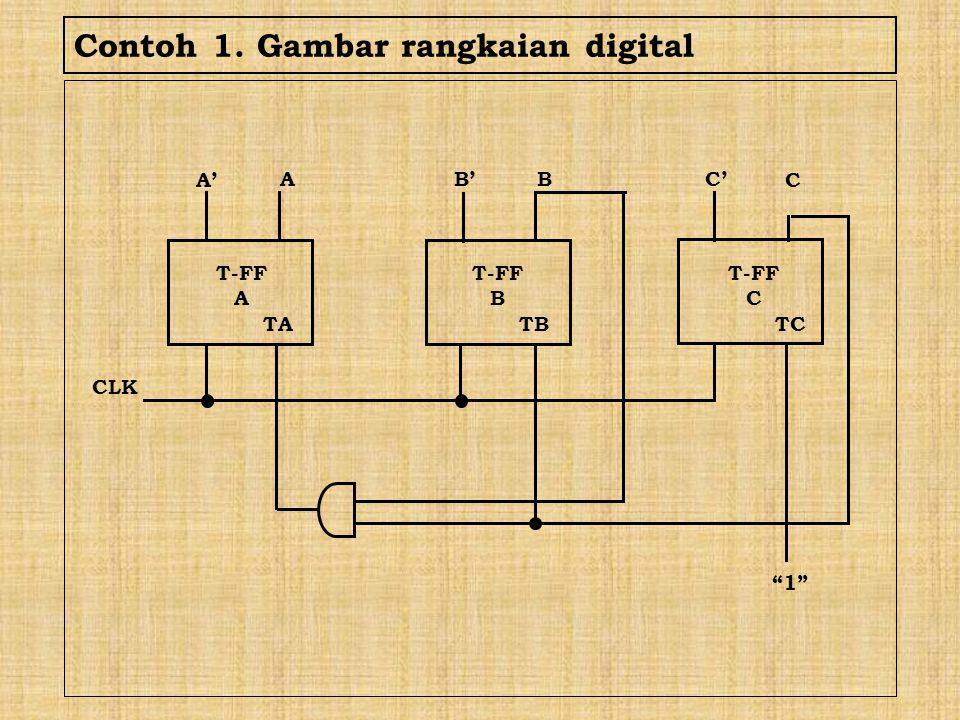 Contoh 1. Gambar rangkaian digital