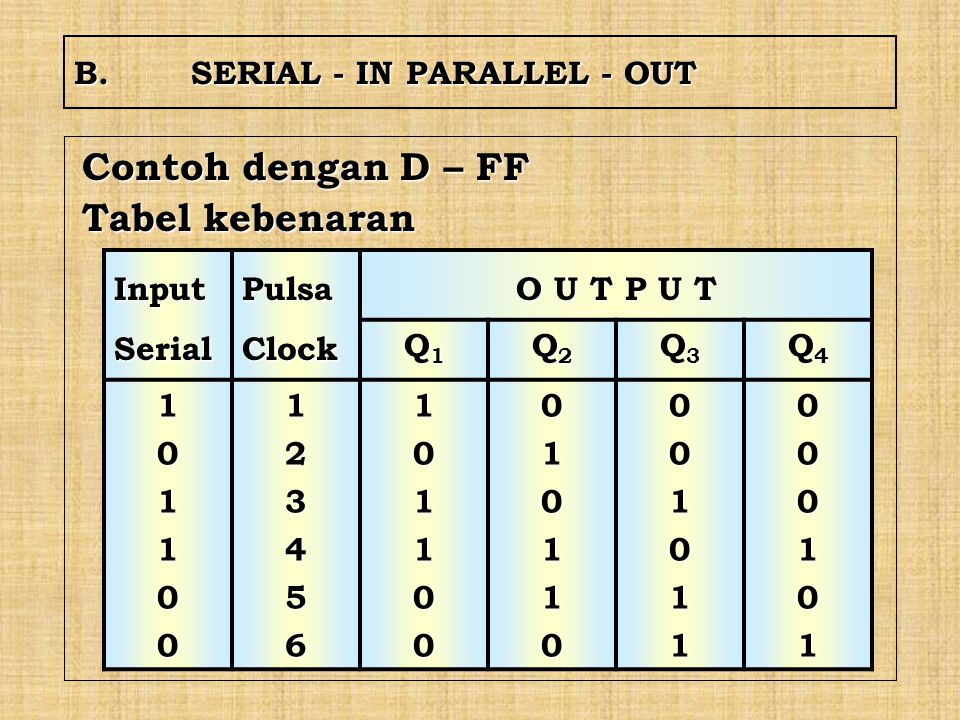 B. SERIAL - IN PARALLEL - OUT