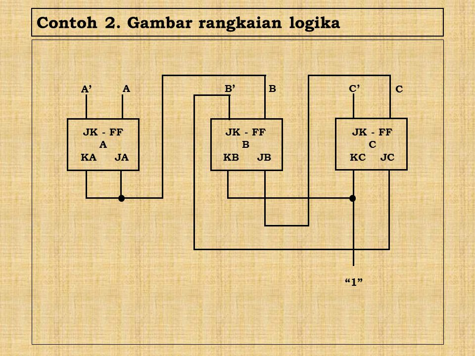 Contoh 2. Gambar rangkaian logika