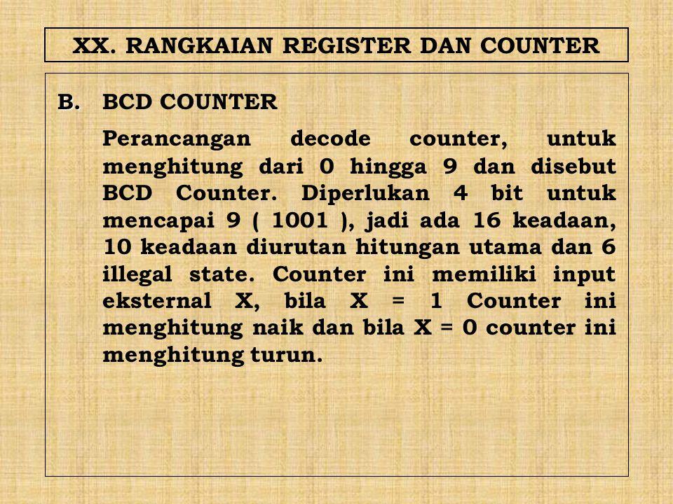 XX. RANGKAIAN REGISTER DAN COUNTER