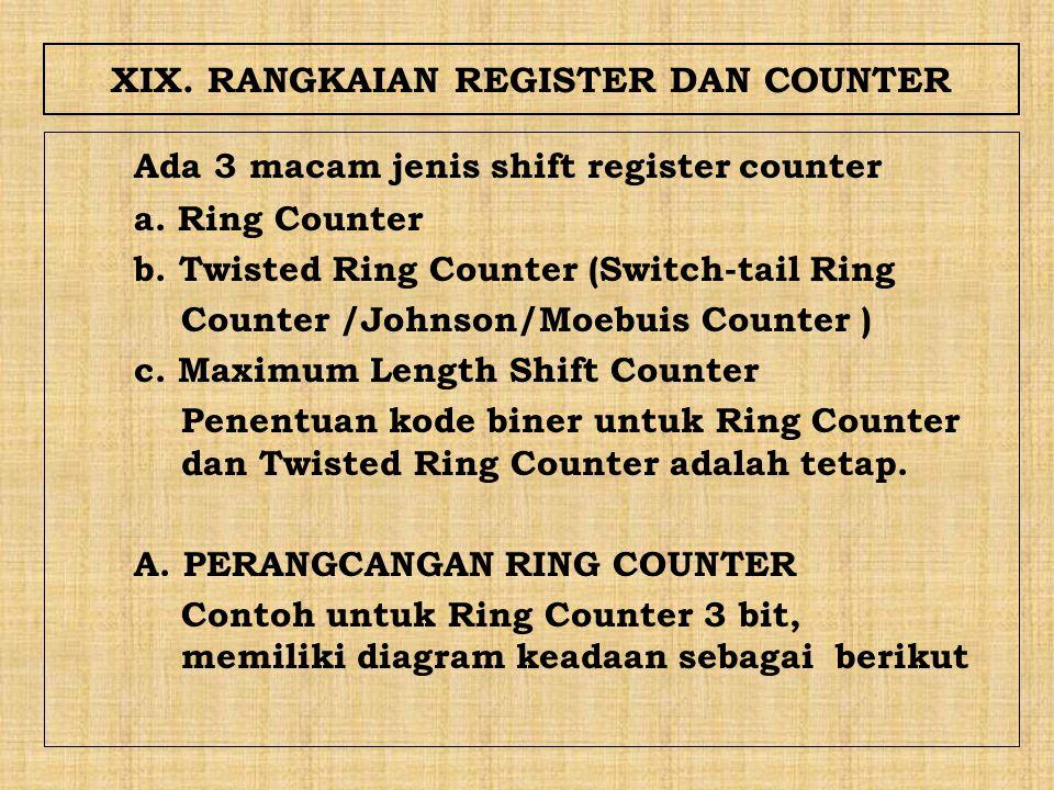 XIX. RANGKAIAN REGISTER DAN COUNTER