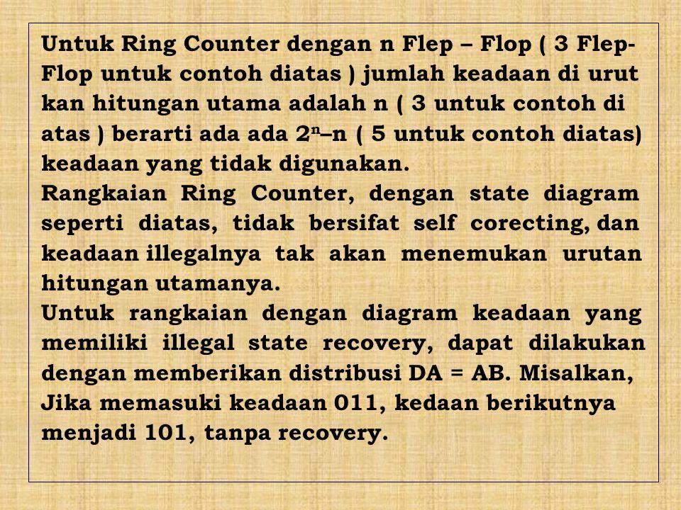 Untuk Ring Counter dengan n Flep – Flop ( 3 Flep-