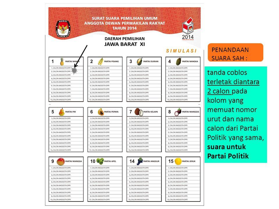 Politik yang sama, suara untuk Partai Politik