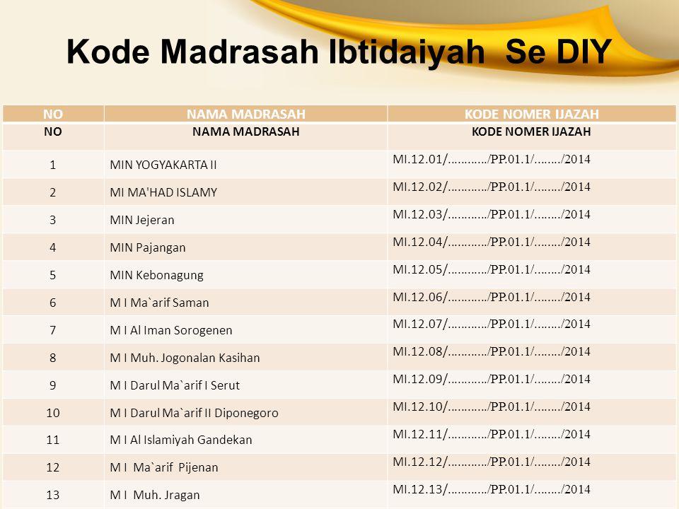 Kode Madrasah Ibtidaiyah Se DIY