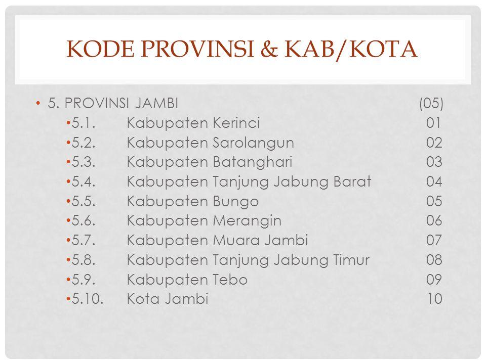 Kode provinsi & kab/kota