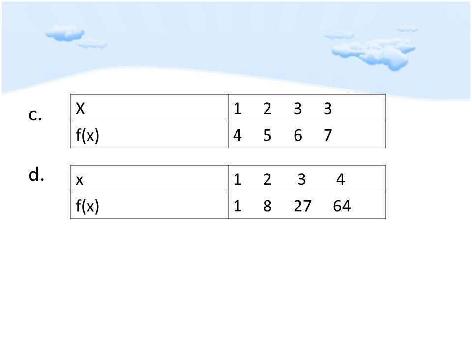 X 1 2 3 3. f(x) 4 5 6 7.