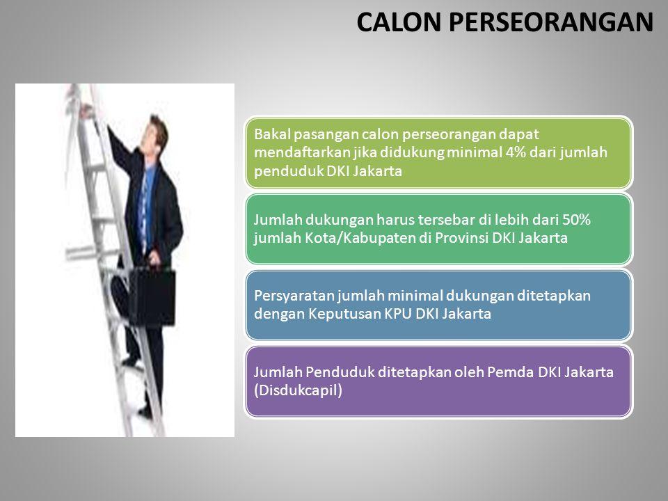 CALON PERSEORANGAN Bakal pasangan calon perseorangan dapat mendaftarkan jika didukung minimal 4% dari jumlah penduduk DKI Jakarta.