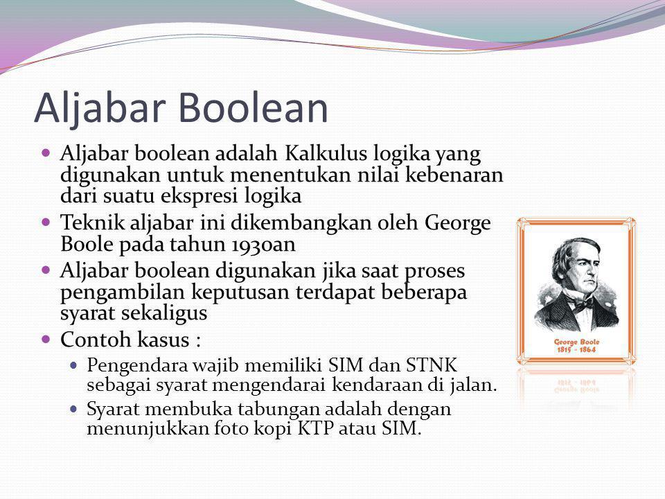 Aljabar Boolean Aljabar boolean adalah Kalkulus logika yang digunakan untuk menentukan nilai kebenaran dari suatu ekspresi logika.