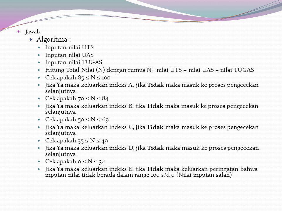 Algoritma : Inputan nilai UTS Inputan nilai UAS Inputan nilai TUGAS