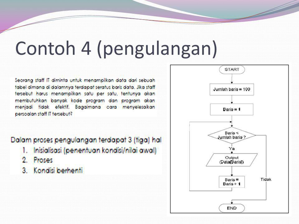 Contoh 4 (pengulangan)