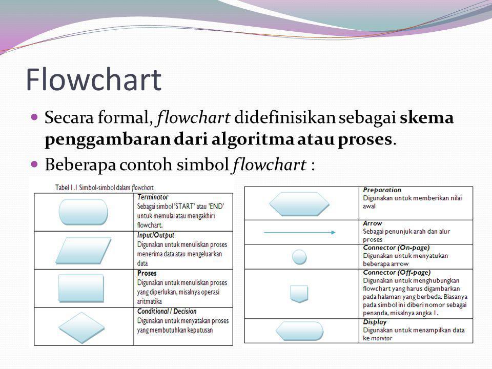 Flowchart Secara formal, flowchart didefinisikan sebagai skema penggambaran dari algoritma atau proses.