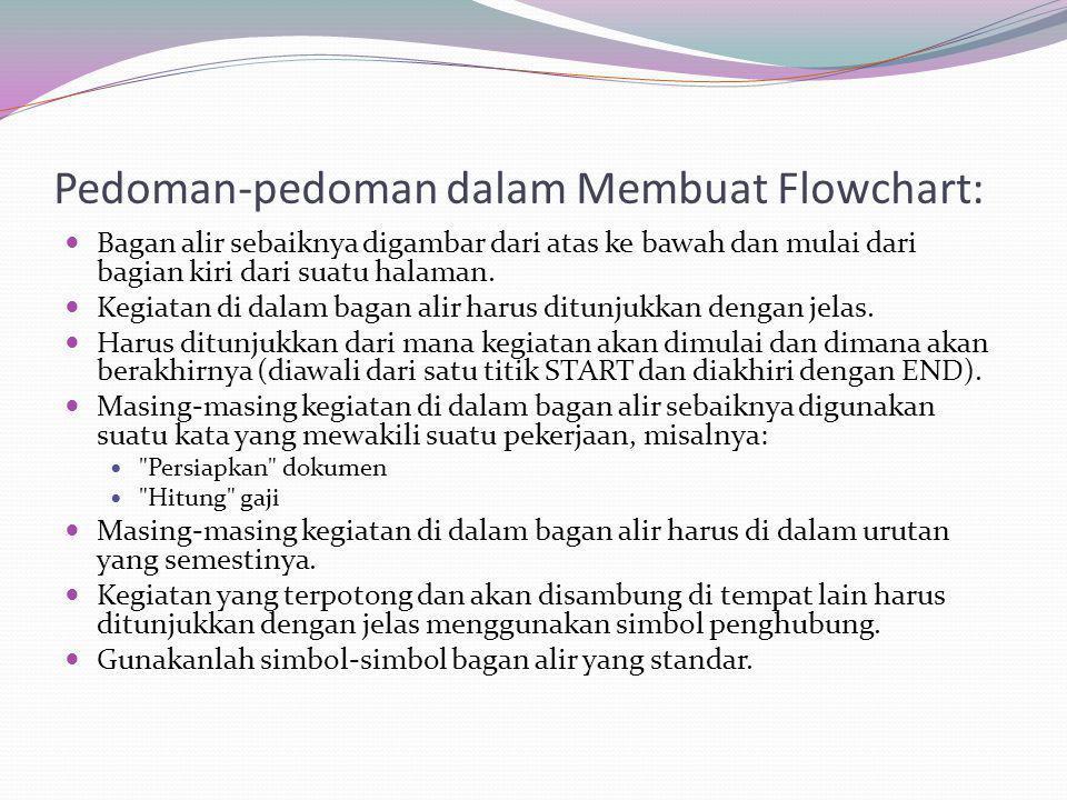 Pedoman-pedoman dalam Membuat Flowchart: