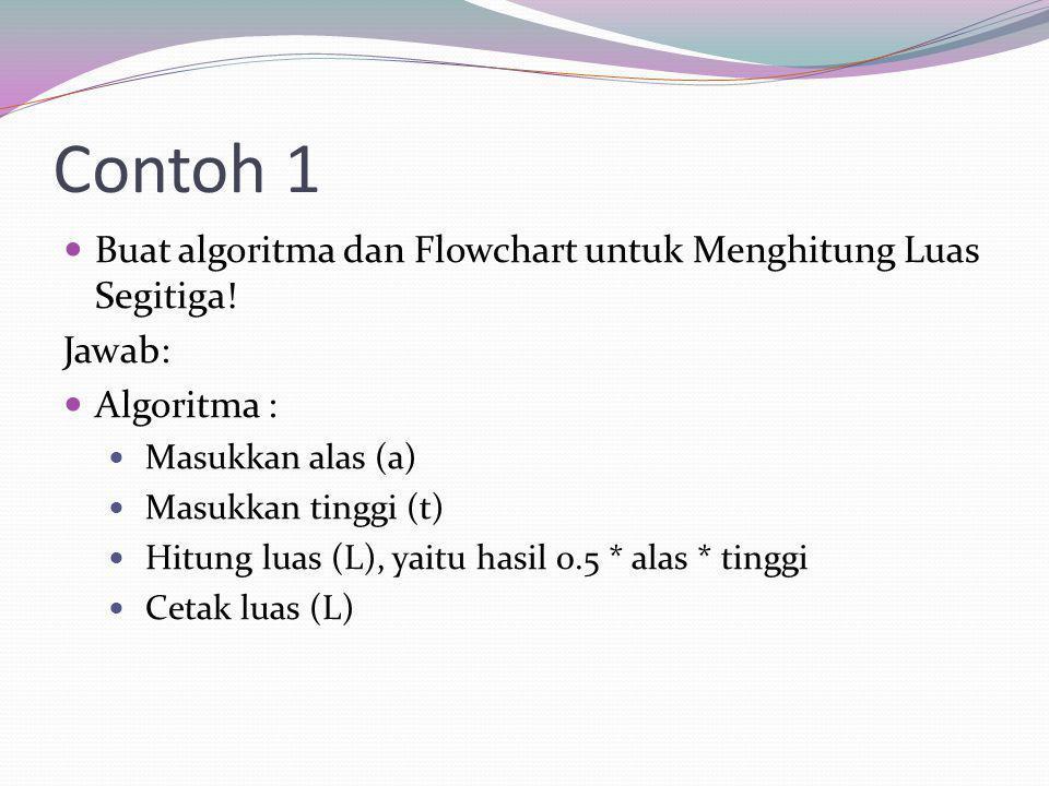 Contoh 1 Buat algoritma dan Flowchart untuk Menghitung Luas Segitiga!