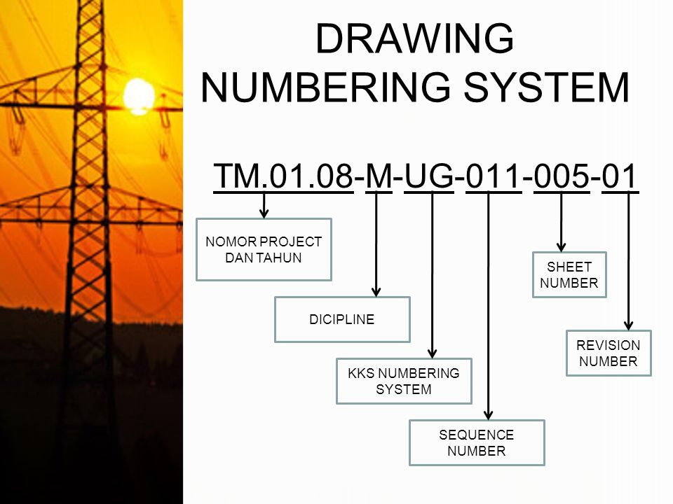 DRAWING NUMBERING SYSTEM