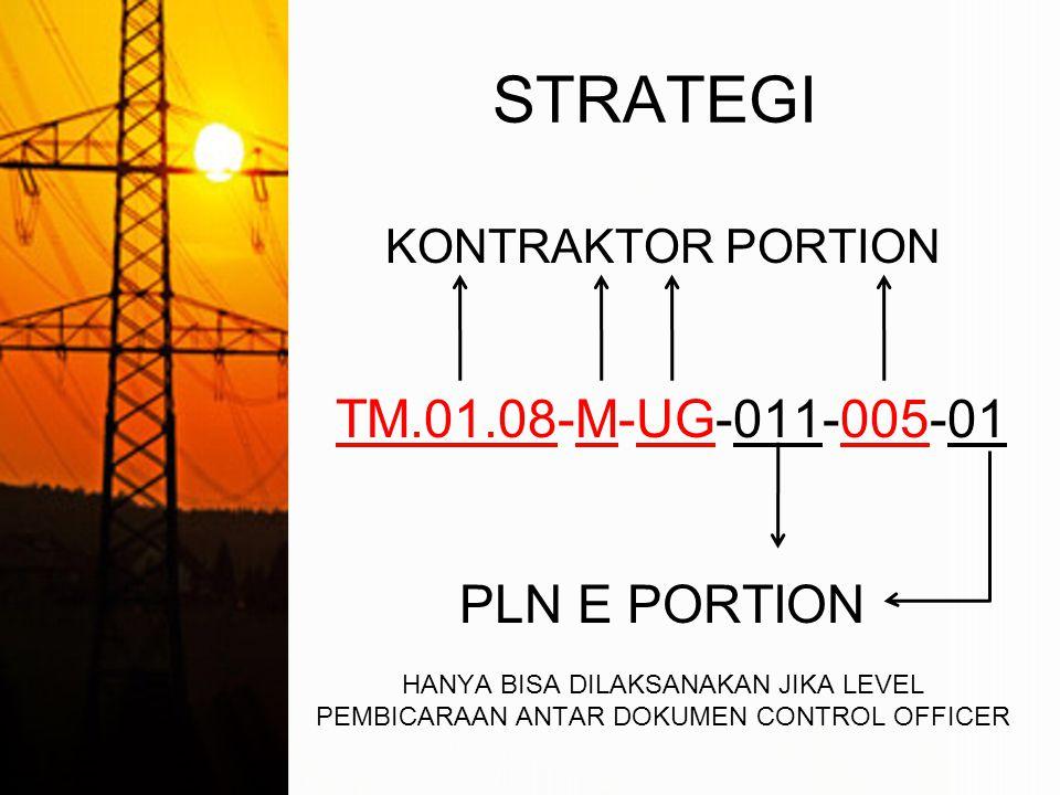 STRATEGI TM.01.08-M-UG-011-005-01 PLN E PORTION KONTRAKTOR PORTION