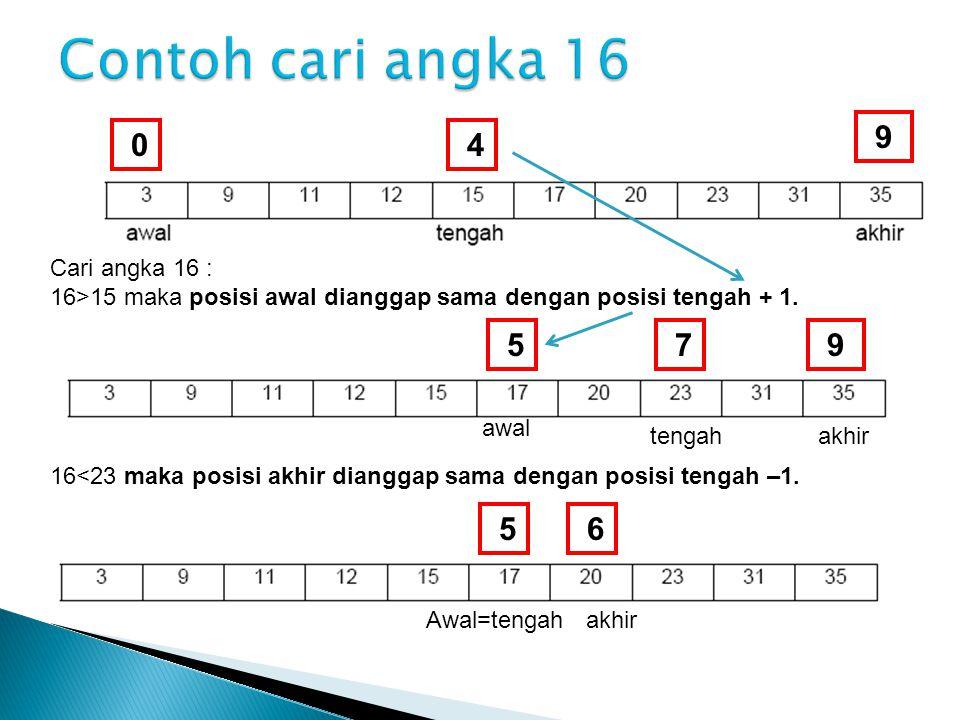 Contoh cari angka 16 9 4 5 7 9 5 6 Cari angka 16 :