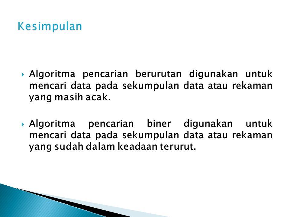 Kesimpulan Algoritma pencarian berurutan digunakan untuk mencari data pada sekumpulan data atau rekaman yang masih acak.