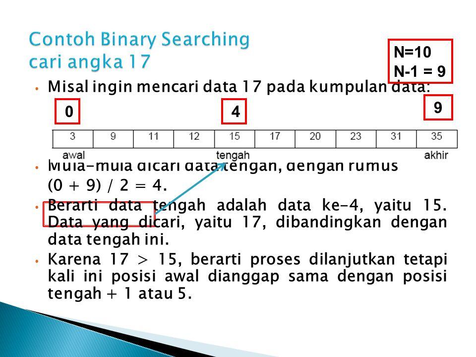 Contoh Binary Searching cari angka 17