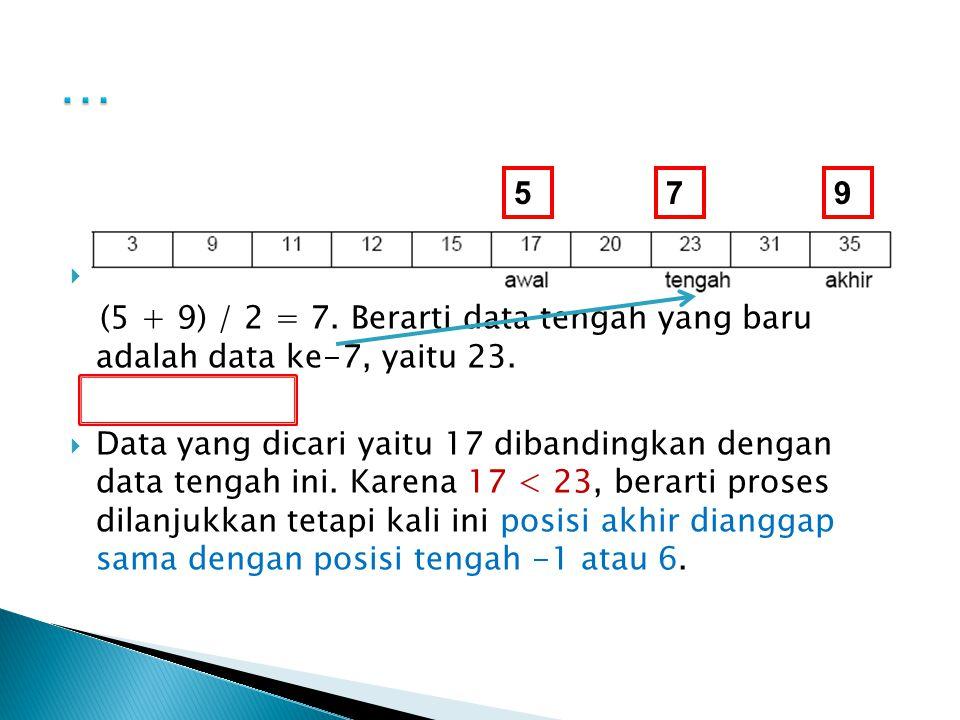… Data tengah yang baru didapat dengan rumus