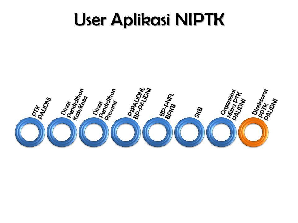 User Aplikasi NIPTK PTK PAUDNI Dinas Pendidikan Kab/Kota