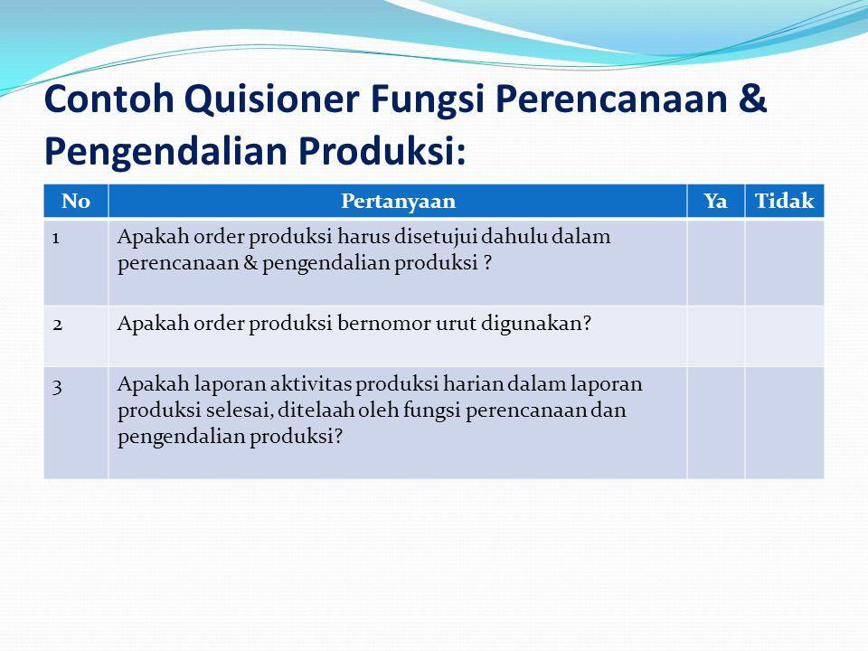 Contoh Quisioner Fungsi Perencanaan & Pengendalian Produksi:
