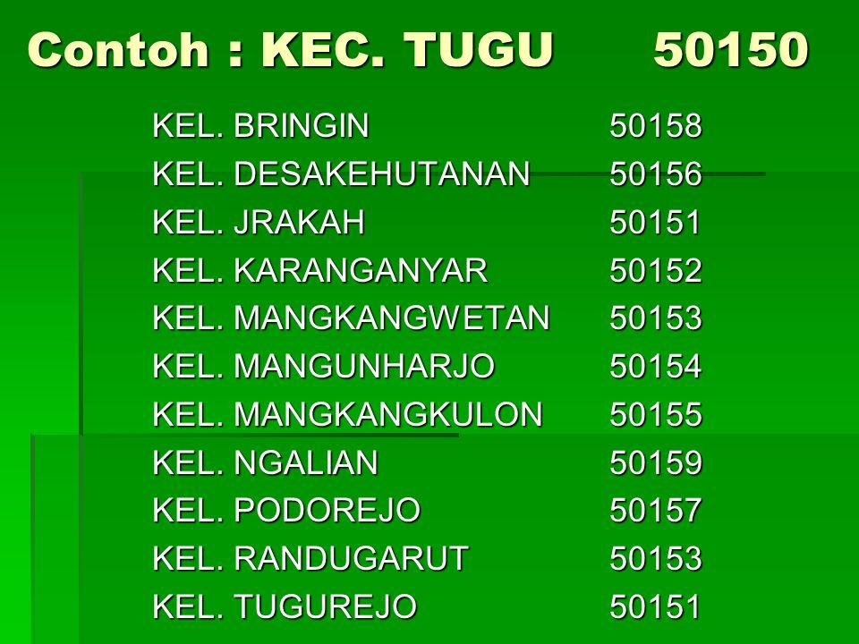 Contoh : KEC. TUGU 50150 KEL. BRINGIN 50158 KEL. DESAKEHUTANAN 50156