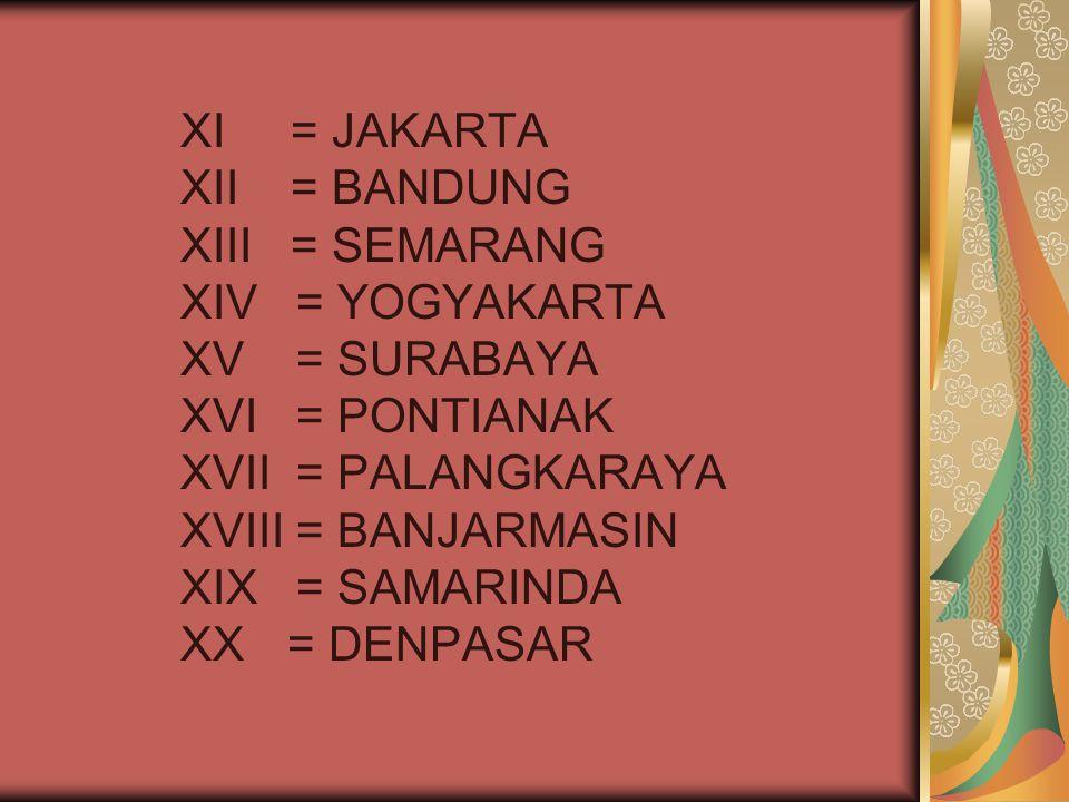 XI = JAKARTA XII = BANDUNG. XIII = SEMARANG. XIV = YOGYAKARTA. XV = SURABAYA. XVI = PONTIANAK.