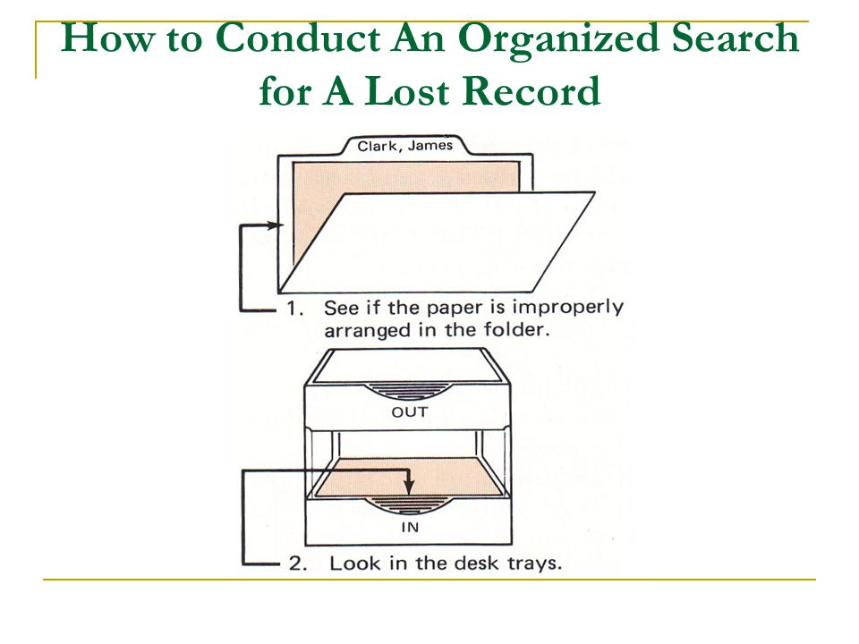 How to Conduct An Organized Search for A Lost Record