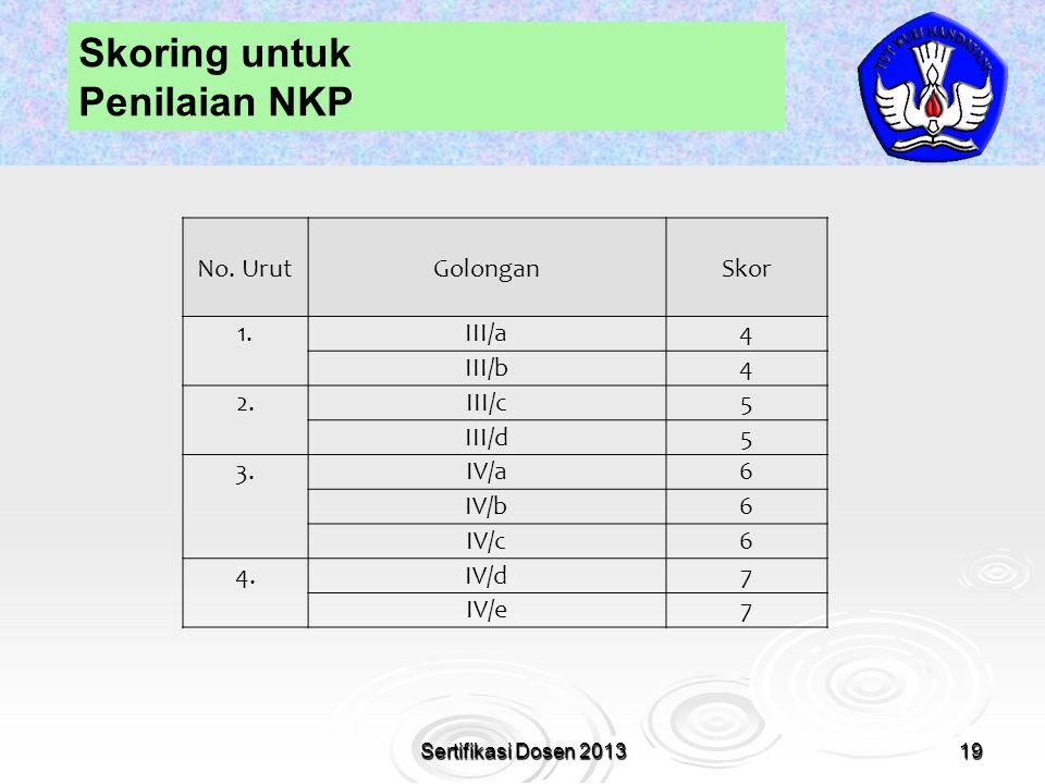Skoring untuk Penilaian NKP No. Urut Golongan Skor 1. III/a 4 III/b 2.