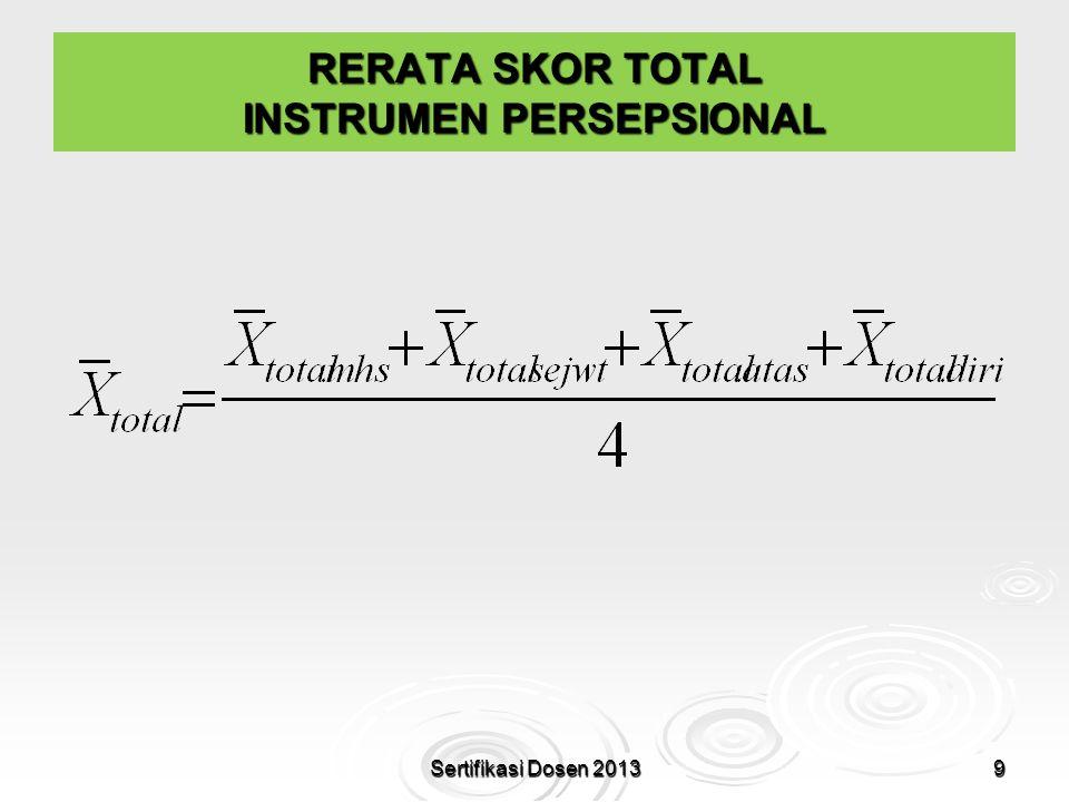 RERATA SKOR TOTAL INSTRUMEN PERSEPSIONAL