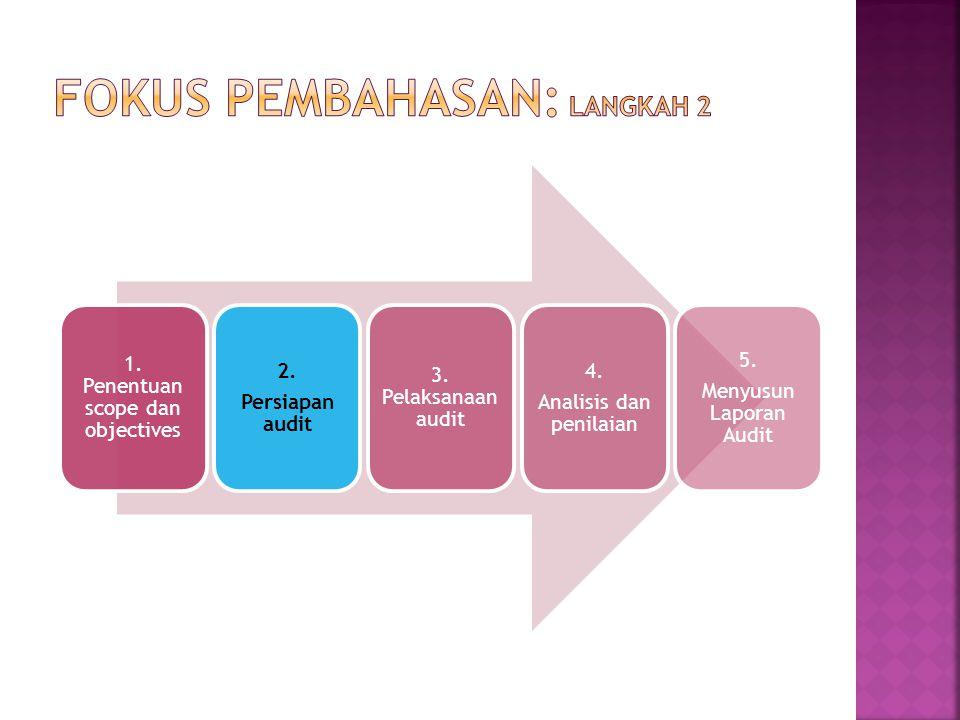 FOKUS PEMBAHASAn: langkah 2
