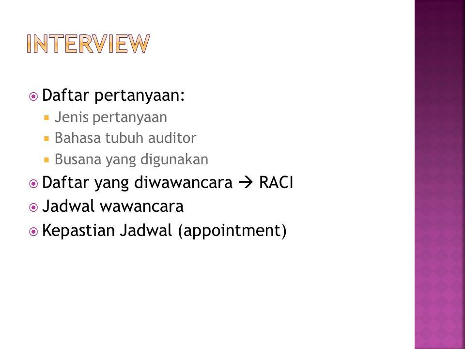 Interview Daftar pertanyaan: Daftar yang diwawancara  RACI