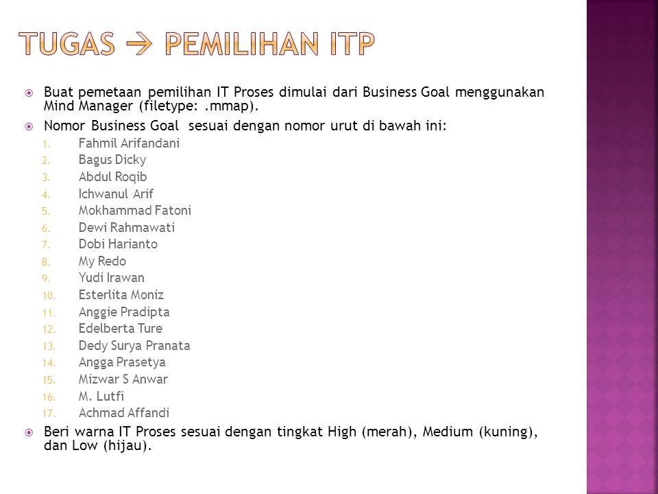 Tugas  Pemilihan ITP Buat pemetaan pemilihan IT Proses dimulai dari Business Goal menggunakan Mind Manager (filetype: .mmap).