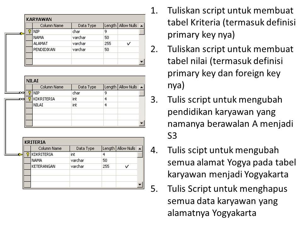 Tuliskan script untuk membuat tabel Kriteria (termasuk definisi primary key nya)