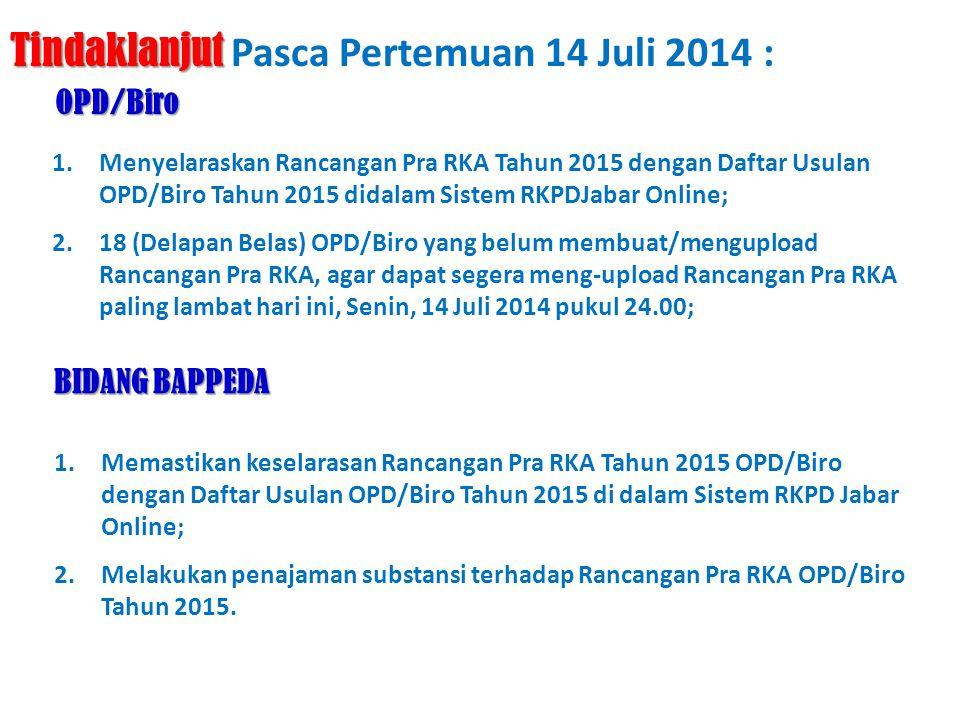 Tindaklanjut Pasca Pertemuan 14 Juli 2014 :