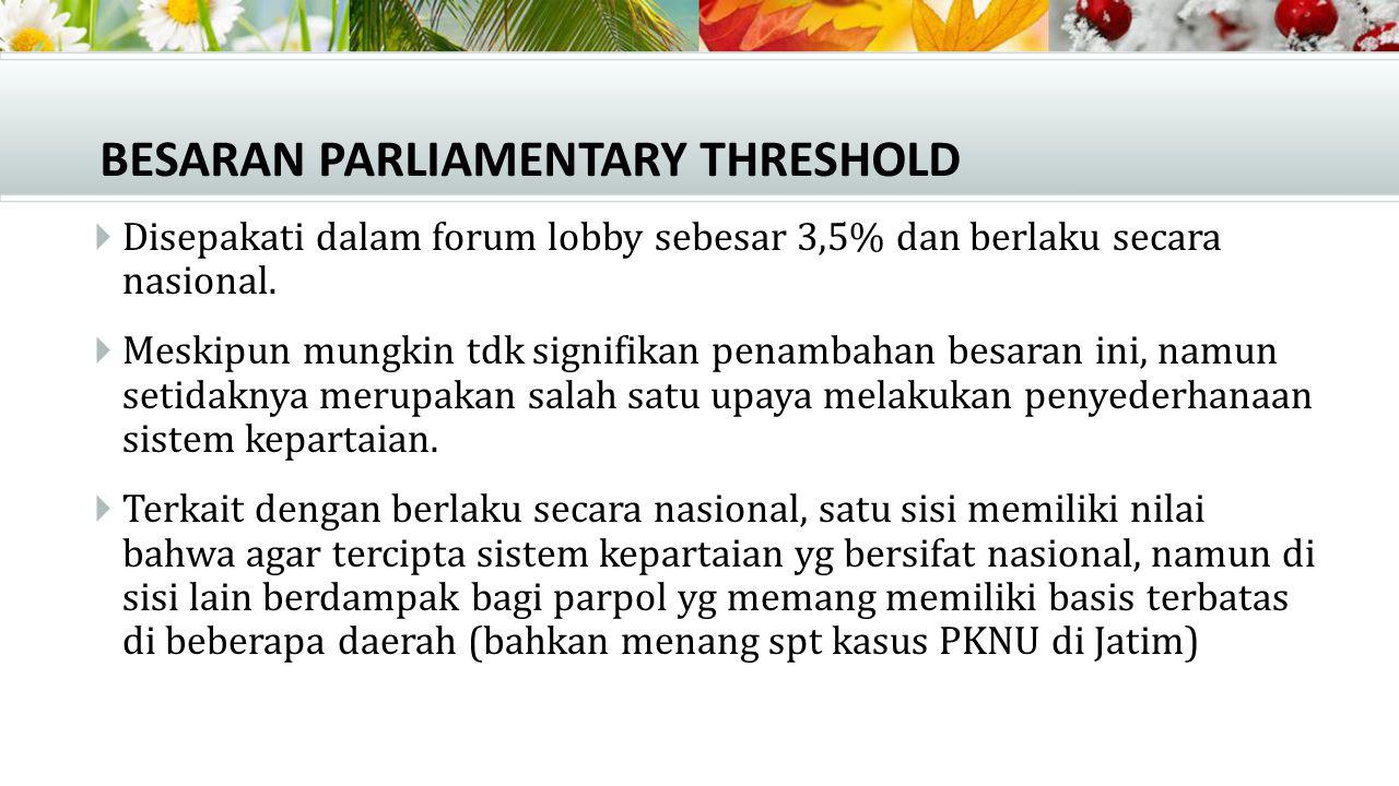 BESARAN PARLIAMENTARY THRESHOLD
