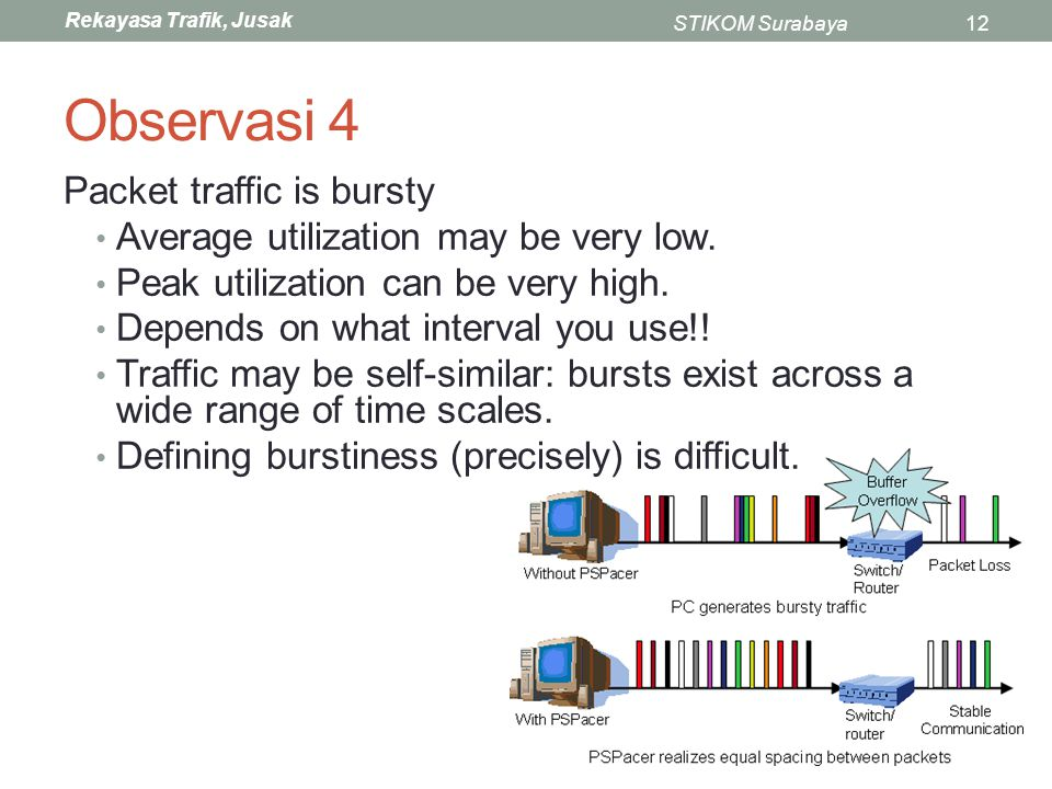 Observasi 4 Packet traffic is bursty