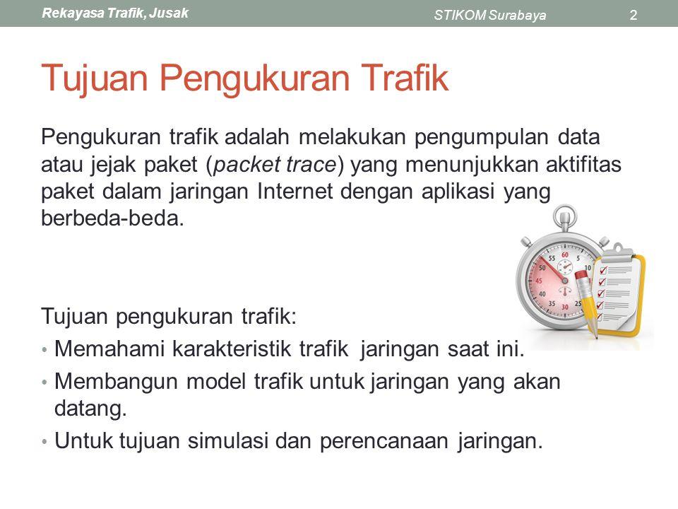 Tujuan Pengukuran Trafik