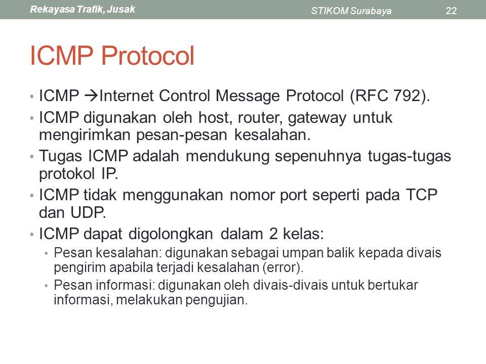 ICMP Protocol ICMP Internet Control Message Protocol (RFC 792).